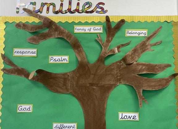 Families tree display